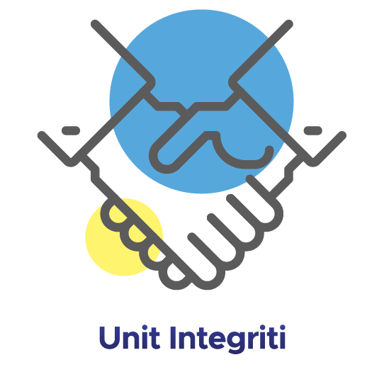 Unit Integriti